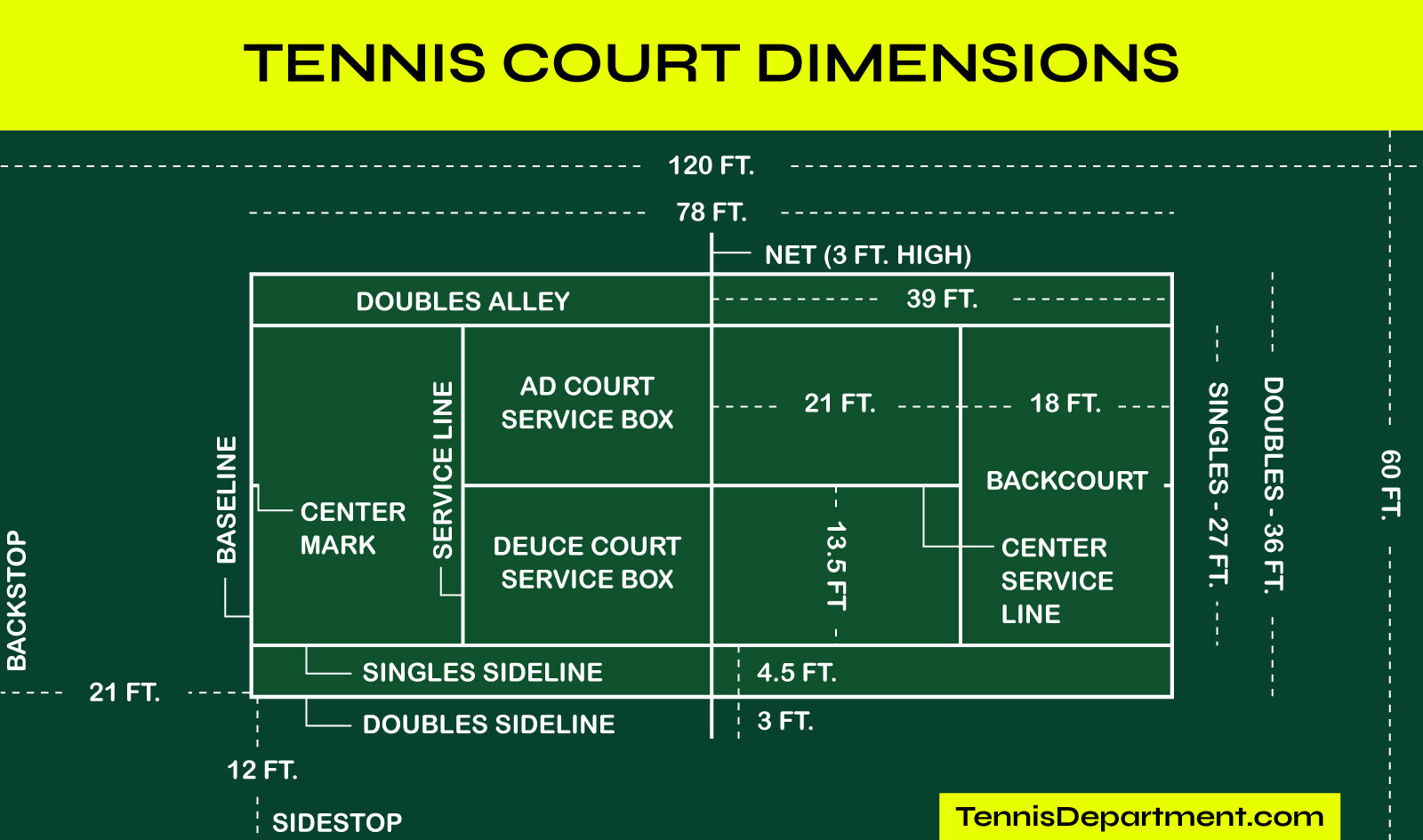 Tennis Court Diagram with Dimensions